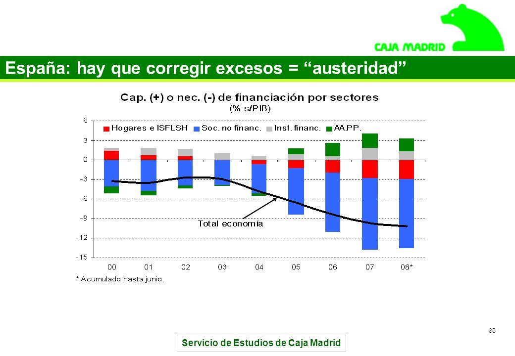 Servicio de Estudios de Caja Madrid 38 España: hay que corregir excesos = austeridad