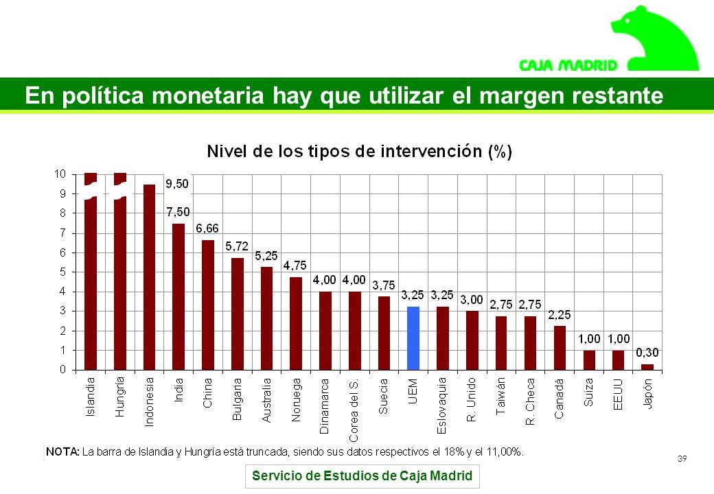 Servicio de Estudios de Caja Madrid 39 En política monetaria hay que utilizar el margen restante