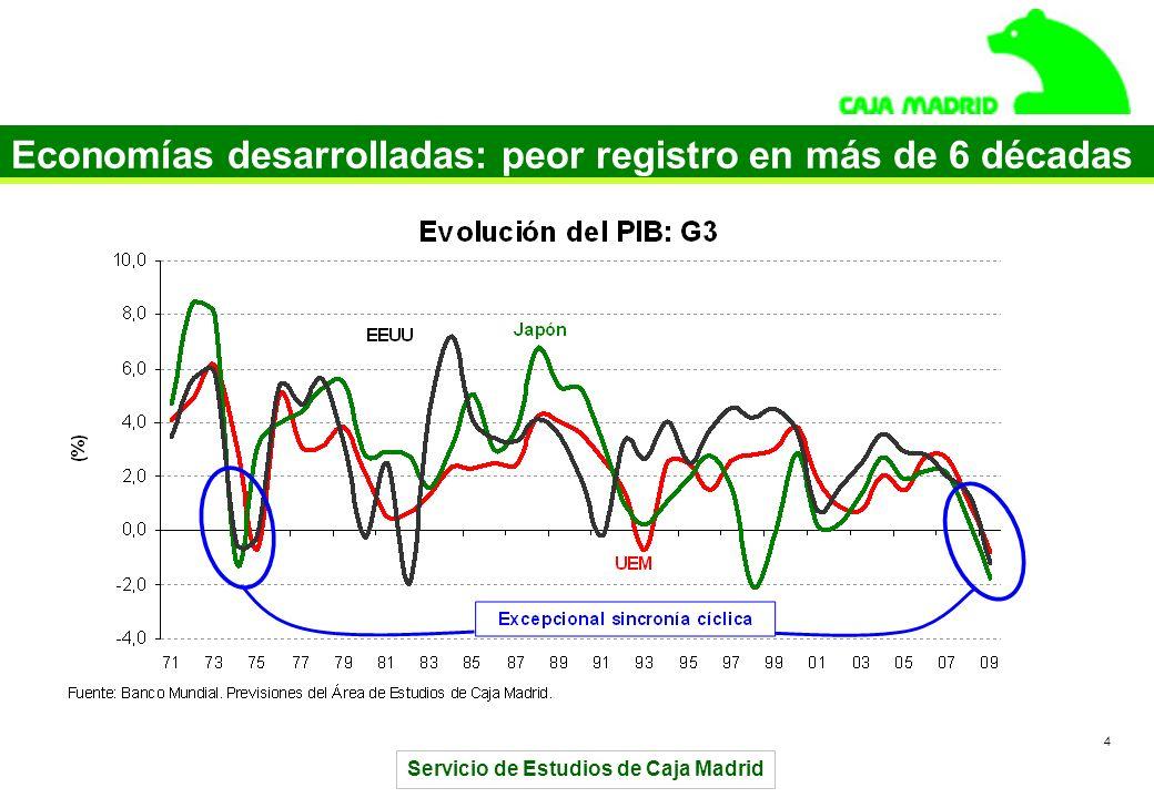 Servicio de Estudios de Caja Madrid 4 Economías desarrolladas: peor registro en más de 6 décadas