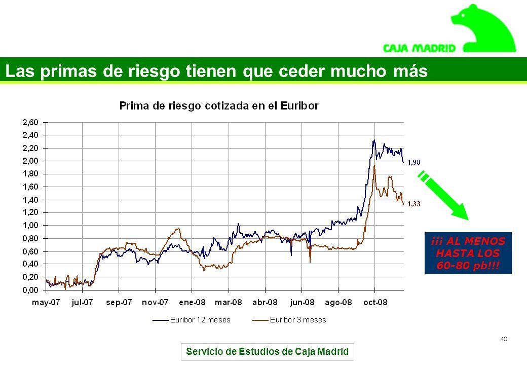 Servicio de Estudios de Caja Madrid 40 Las primas de riesgo tienen que ceder mucho más ¡¡¡ AL MENOS HASTA LOS 60-80 pb!!!