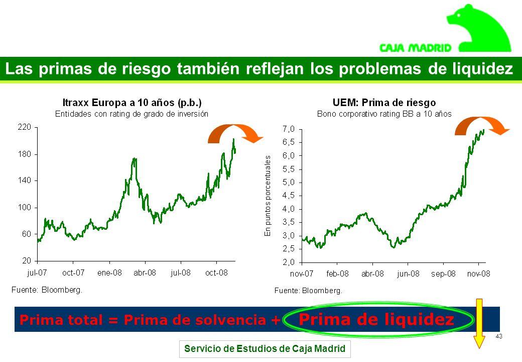 Servicio de Estudios de Caja Madrid 43.....
