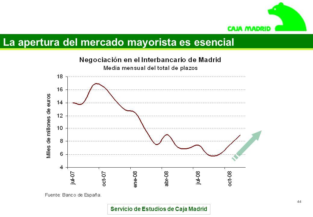 Servicio de Estudios de Caja Madrid 44..... La apertura del mercado mayorista es esencial