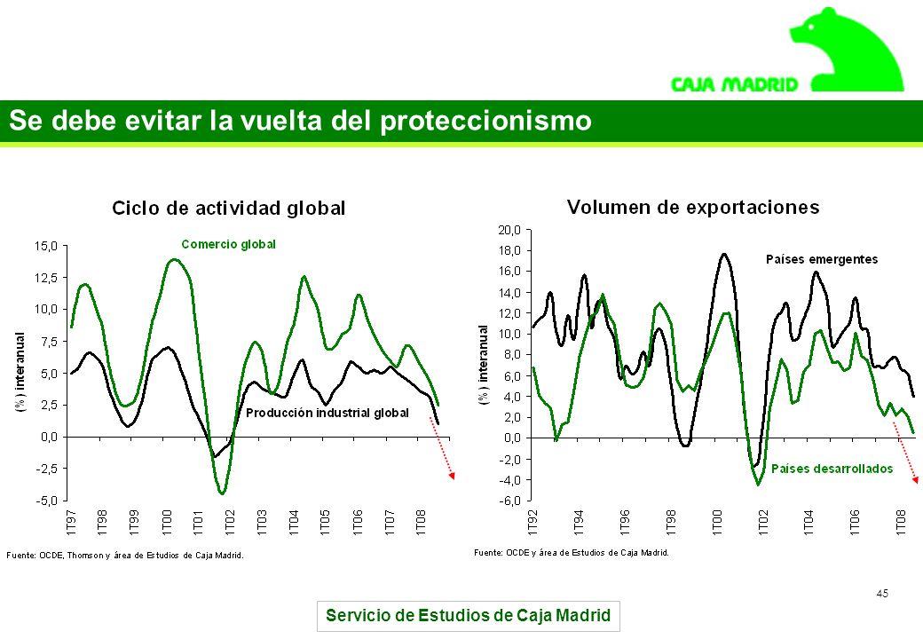 Servicio de Estudios de Caja Madrid 45 Se debe evitar la vuelta del proteccionismo