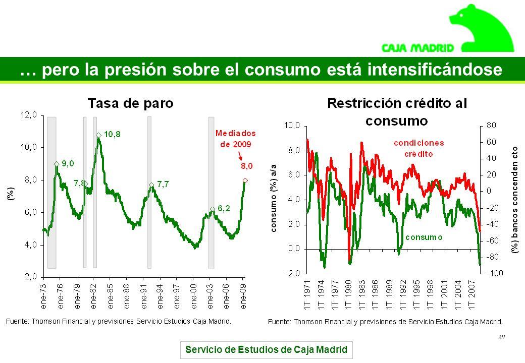 Servicio de Estudios de Caja Madrid 49 … pero la presión sobre el consumo está intensificándose