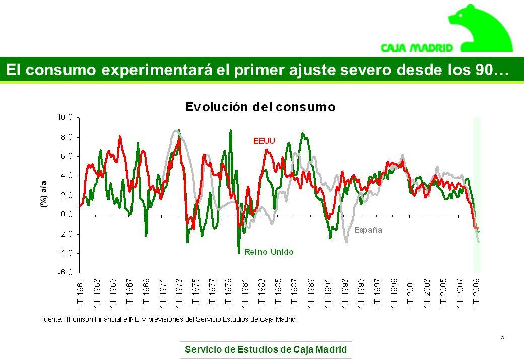 Servicio de Estudios de Caja Madrid 5 El consumo experimentará el primer ajuste severo desde los 90…