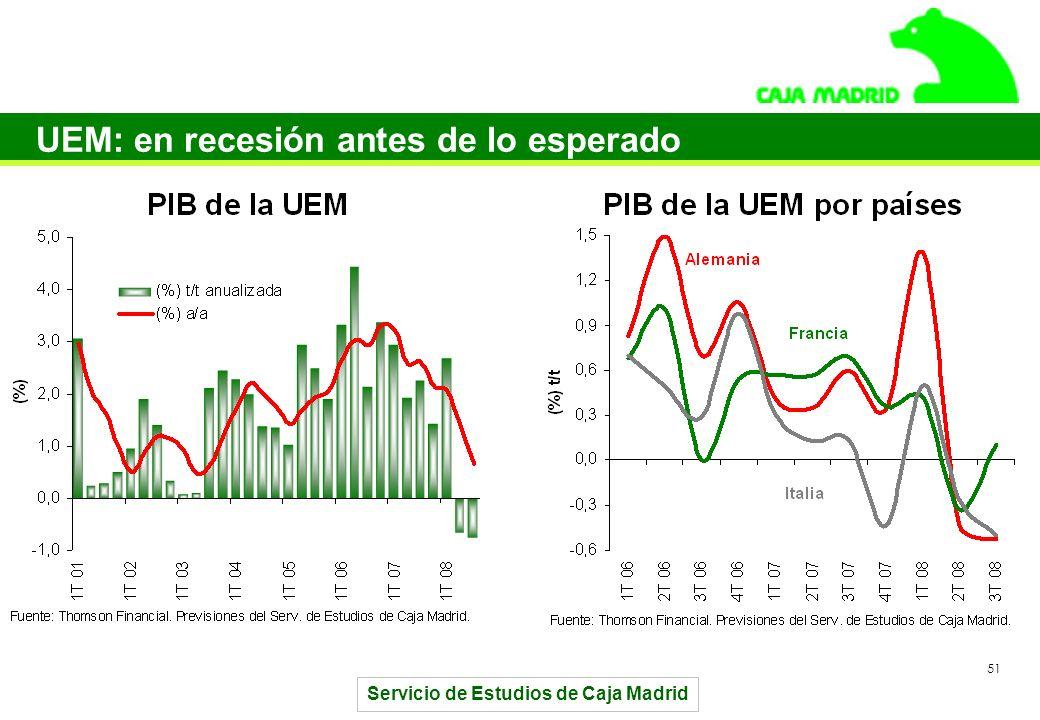 Servicio de Estudios de Caja Madrid 51 UEM: en recesión antes de lo esperado