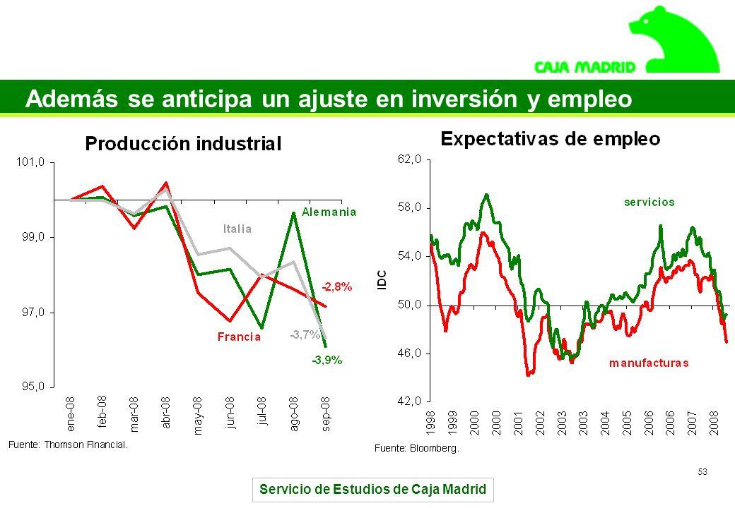 Servicio de Estudios de Caja Madrid 53 Además se anticipa un ajuste en inversión y empleo