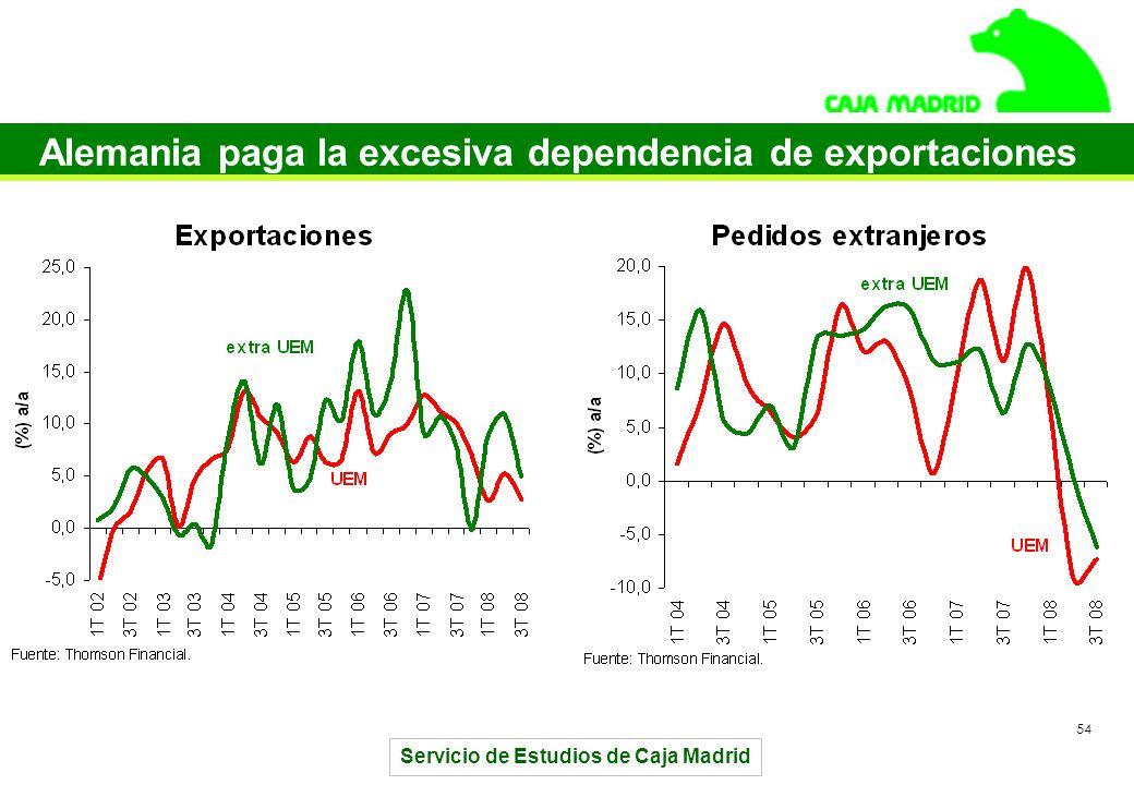 Servicio de Estudios de Caja Madrid 54 Alemania paga la excesiva dependencia de exportaciones