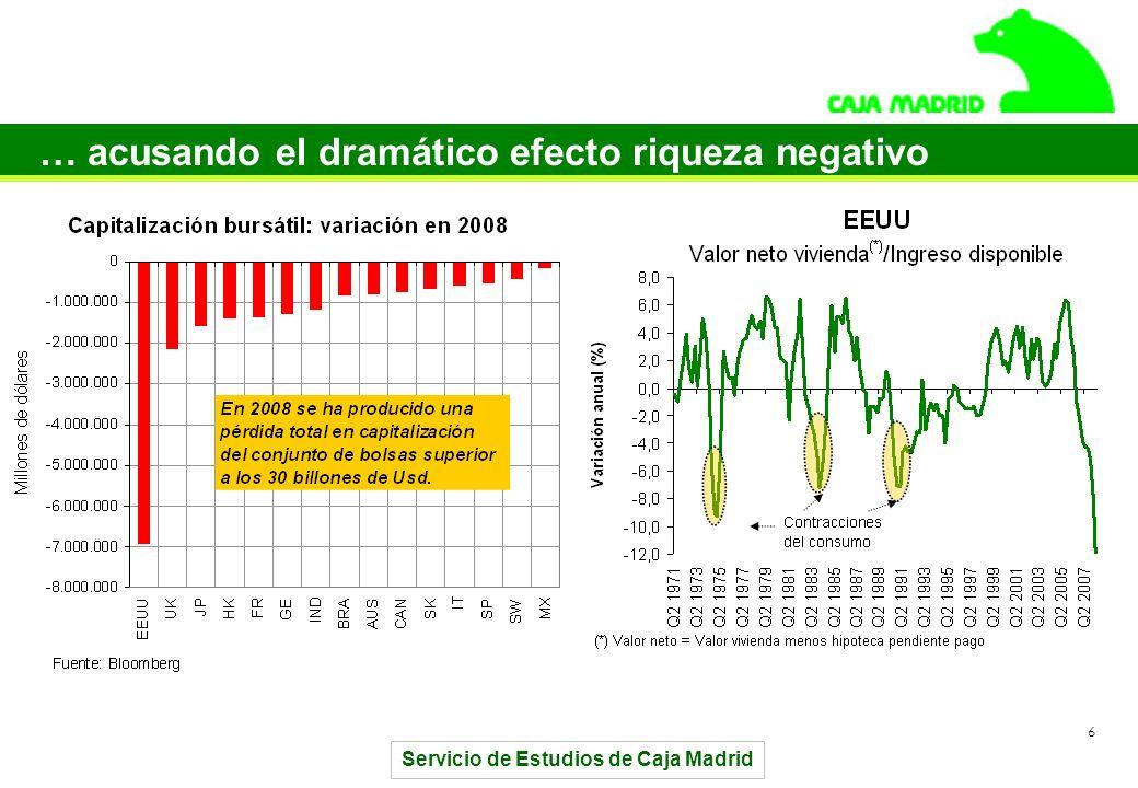 Servicio de Estudios de Caja Madrid 6 … acusando el dramático efecto riqueza negativo
