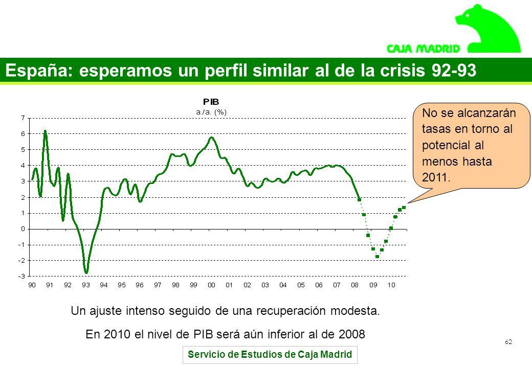Servicio de Estudios de Caja Madrid 62 España: esperamos un perfil similar al de la crisis 92-93 Un ajuste intenso seguido de una recuperación modesta.
