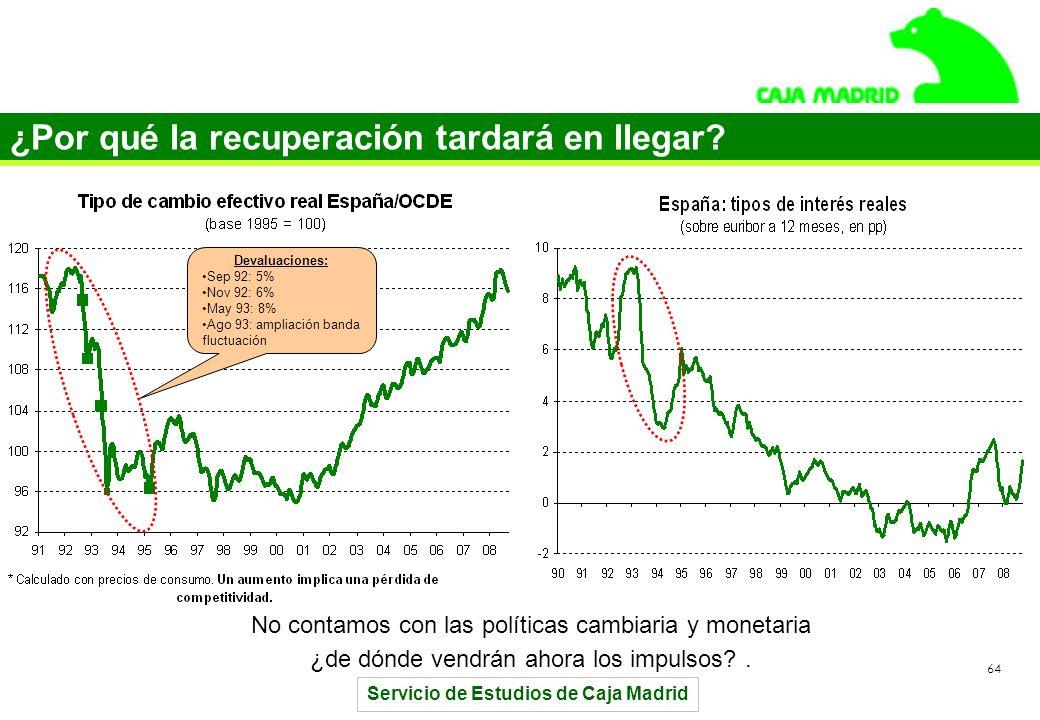 Servicio de Estudios de Caja Madrid 64 ¿Por qué la recuperación tardará en llegar.