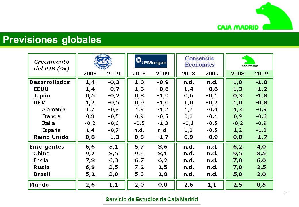 Servicio de Estudios de Caja Madrid 67 Previsiones globales