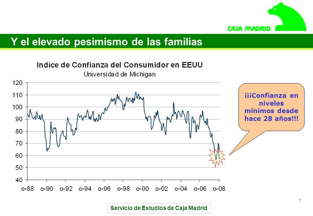 Servicio de Estudios de Caja Madrid 7 Y el elevado pesimismo de las familias ¡¡¡Confianza en niveles mínimos desde hace 28 años!!!