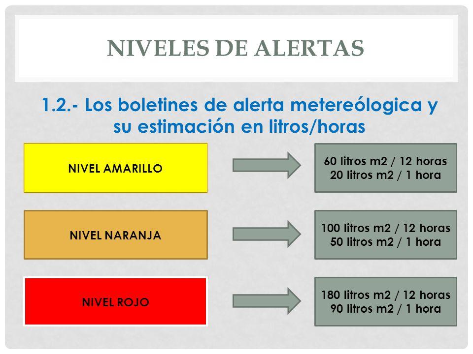 El nivel amarillo, solo será a efectos informativos y no comportará ninguna medida al respecto.
