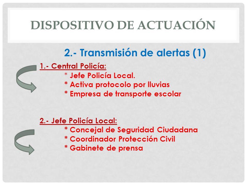 1.- Recibida comunicación en la Jefatura de la Policía Local de nivel naranja, se enviará comunicación a: 1.1.