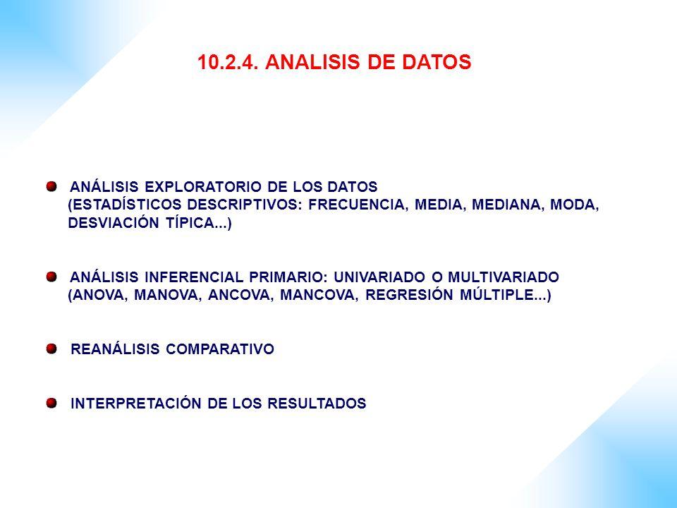 10.2.4. ANALISIS DE DATOS ANÁLISIS EXPLORATORIO DE LOS DATOS (ESTADÍSTICOS DESCRIPTIVOS: FRECUENCIA, MEDIA, MEDIANA, MODA, DESVIACIÓN TÍPICA...) ANÁLI