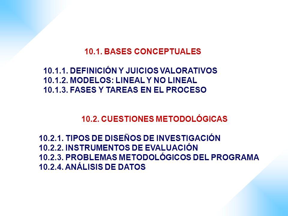 10.2. CUESTIONES METODOLÓGICAS 10.2.1. TIPOS DE DISEÑOS DE INVESTIGACIÓN 10.2.2. INSTRUMENTOS DE EVALUACIÓN 10.2.3. PROBLEMAS METODOLÓGICOS DEL PROGRA