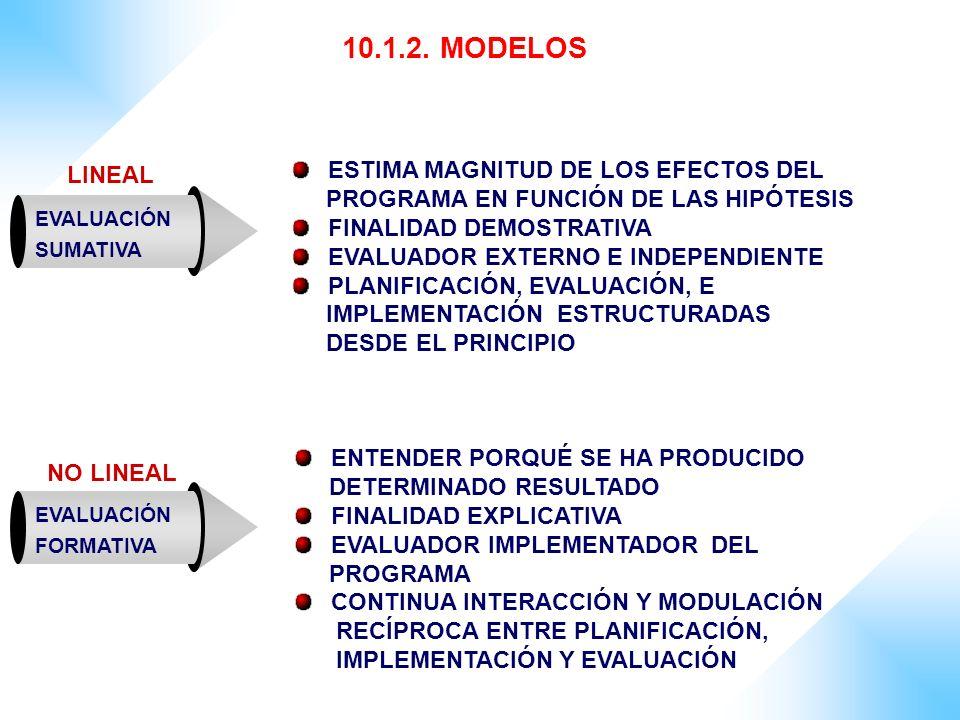 10.1.2. MODELOS EVALUACIÓN SUMATIVA ESTIMA MAGNITUD DE LOS EFECTOS DEL PROGRAMA EN FUNCIÓN DE LAS HIPÓTESIS FINALIDAD DEMOSTRATIVA EVALUADOR EXTERNO E