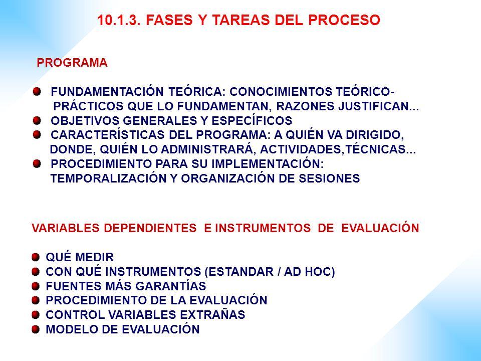 10.1.3. FASES Y TAREAS DEL PROCESO PROGRAMA FUNDAMENTACIÓN TEÓRICA: CONOCIMIENTOS TEÓRICO- PRÁCTICOS QUE LO FUNDAMENTAN, RAZONES JUSTIFICAN... OBJETIV