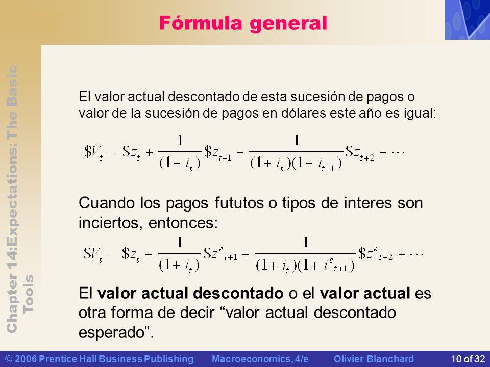 Chapter 14:Expectations: The Basic Tools © 2006 Prentice Hall Business Publishing Macroeconomics, 4/e Olivier Blanchard10 of 32 Fórmula general El val