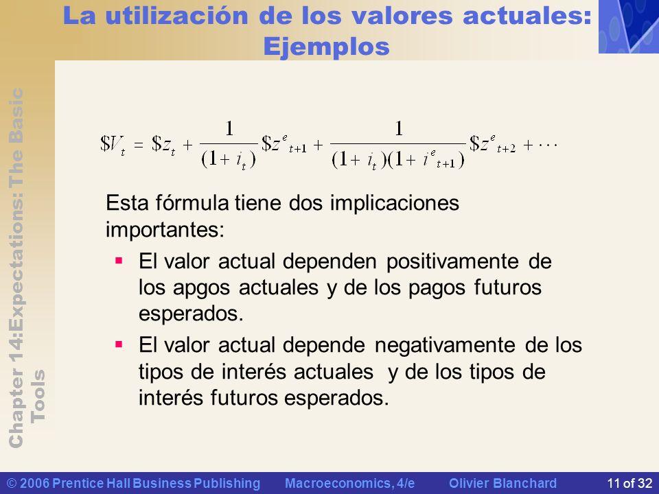 Chapter 14:Expectations: The Basic Tools © 2006 Prentice Hall Business Publishing Macroeconomics, 4/e Olivier Blanchard11 of 32 La utilización de los