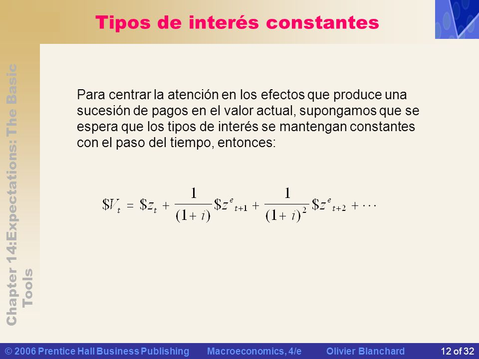 Chapter 14:Expectations: The Basic Tools © 2006 Prentice Hall Business Publishing Macroeconomics, 4/e Olivier Blanchard12 of 32 Tipos de interés const