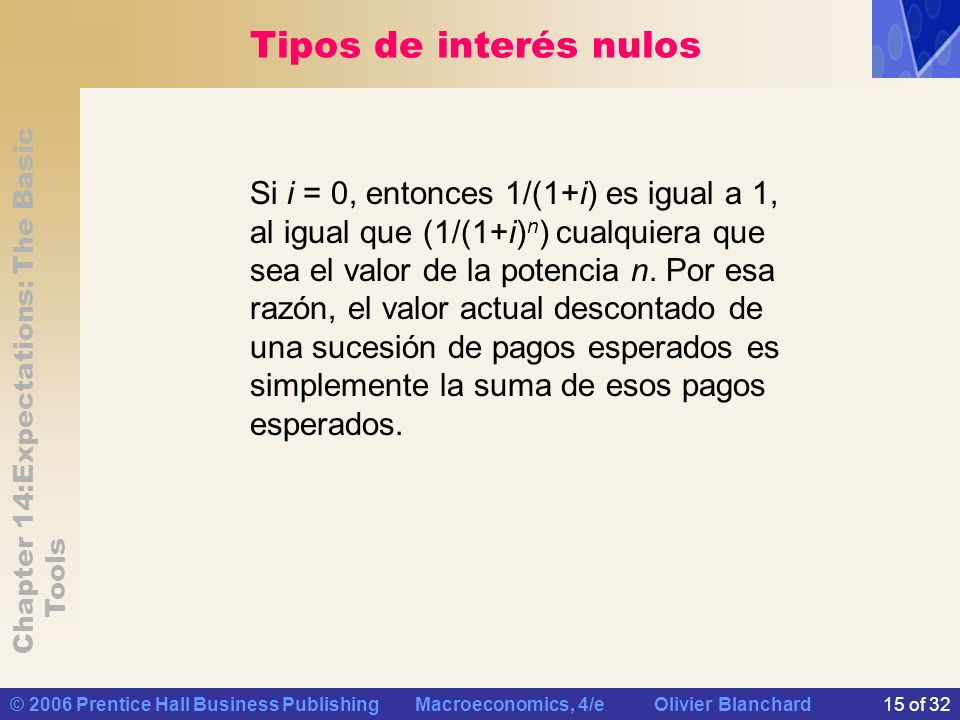 Chapter 14:Expectations: The Basic Tools © 2006 Prentice Hall Business Publishing Macroeconomics, 4/e Olivier Blanchard15 of 32 Tipos de interés nulos