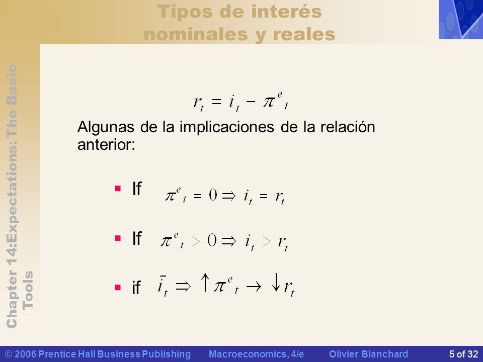 Chapter 14:Expectations: The Basic Tools © 2006 Prentice Hall Business Publishing Macroeconomics, 4/e Olivier Blanchard5 of 32 Tipos de interés nomina