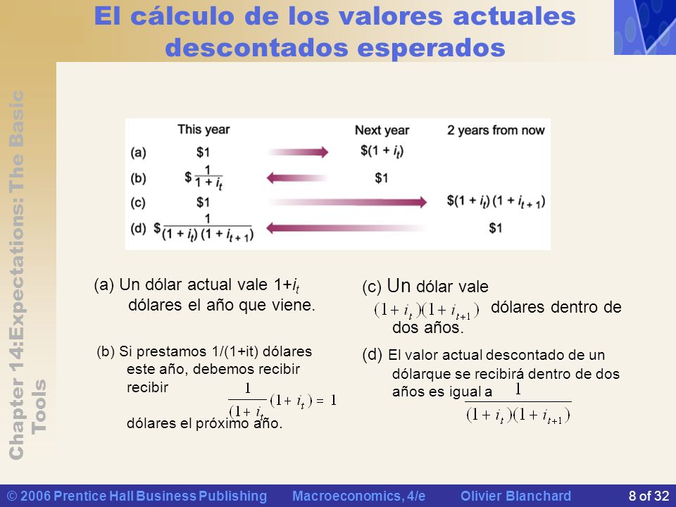 Chapter 14:Expectations: The Basic Tools © 2006 Prentice Hall Business Publishing Macroeconomics, 4/e Olivier Blanchard8 of 32 El cálculo de los valor