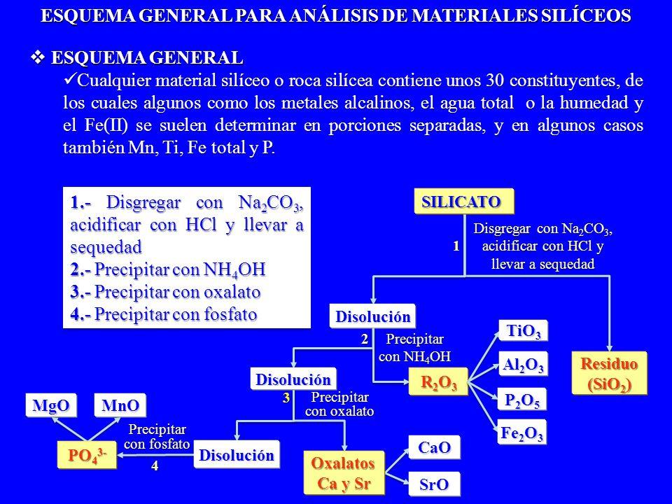 ESQUEMA GENERAL PARA ANÁLISIS DE MATERIALES SILÍCEOS ESQUEMA GENERAL ESQUEMA GENERAL Cualquier material silíceo o roca silícea contiene unos 30 consti