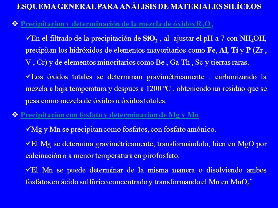 Precipitación y determinación de la mezcla de óxidos R 2 O 3 Precipitación y determinación de la mezcla de óxidos R 2 O 3Precipitación y determinación