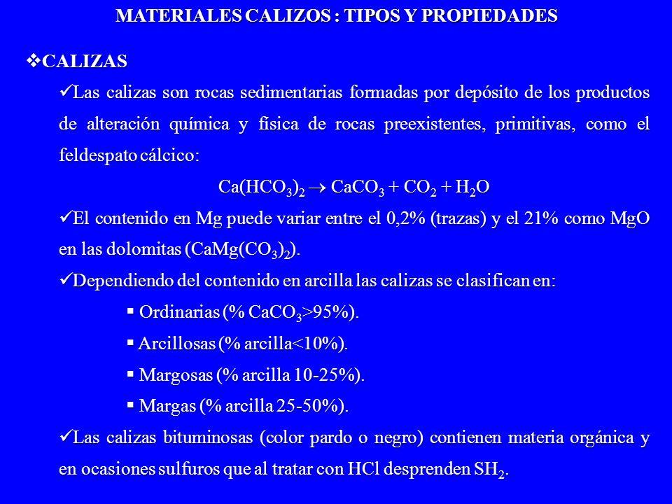 CALIZAS CALIZAS Las calizas son rocas sedimentarias formadas por depósito de los productos de alteración química y física de rocas preexistentes, prim