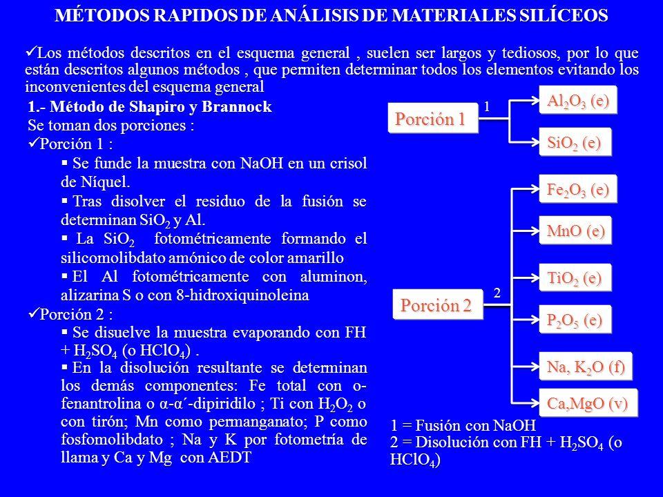MÉTODOS RAPIDOS DE ANÁLISIS DE MATERIALES SILÍCEOS 1.- Método de Shapiro y Brannock Se toman dos porciones : Porción 1 : Porción 1 : Se funde la muest