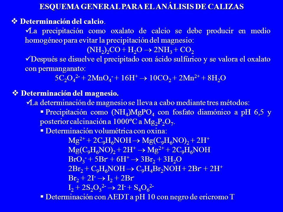 Determinación complexométrica de calcio Determinación complexométrica de calcio La determinación de calcio se lleva a cabo a pH 12 (NaOH) empleando murexida (sal amónica del ácido purpúrico) como indicador: La determinación de calcio se lleva a cabo a pH 12 (NaOH) empleando murexida (sal amónica del ácido purpúrico) como indicador: Reacción valorante: Ca 2+ + Y 4- CaY 2- (pK d =10,7) Reacción valorante: Ca 2+ + Y 4- CaY 2- (pK d =10,7) Reacción indicadora: CaInH 3 + Y 4- CaY 2- + InH 3 2- (pKd=5) Reacción indicadora: CaInH 3 + Y 4- CaY 2- + InH 3 2- (pKd=5) La murexida a pH 9 (InH 3 2- ) tiene color azul-violeta.