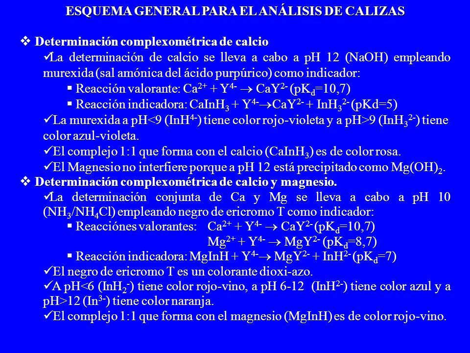 Análisis de calizas: Determinación de CO 2 (1) Análisis de calizas: Determinación de CO 2 (1) La determinación de CO 2 no tiene interés en cementos pero si en el proceso Solvay.