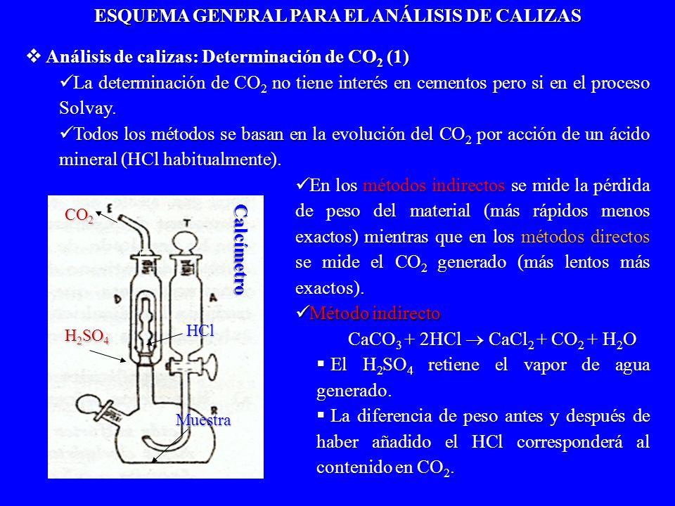 Análisis de calizas: Determinación de CO 2 (1) Análisis de calizas: Determinación de CO 2 (1) La determinación de CO 2 no tiene interés en cementos pe