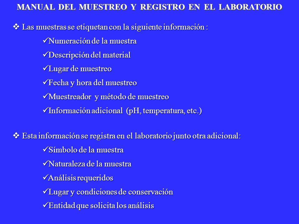 MANUAL DEL MUESTREO Y REGISTRO EN EL LABORATORIO Las muestras se etiquetan con la siguiente información : Las muestras se etiquetan con la siguiente i