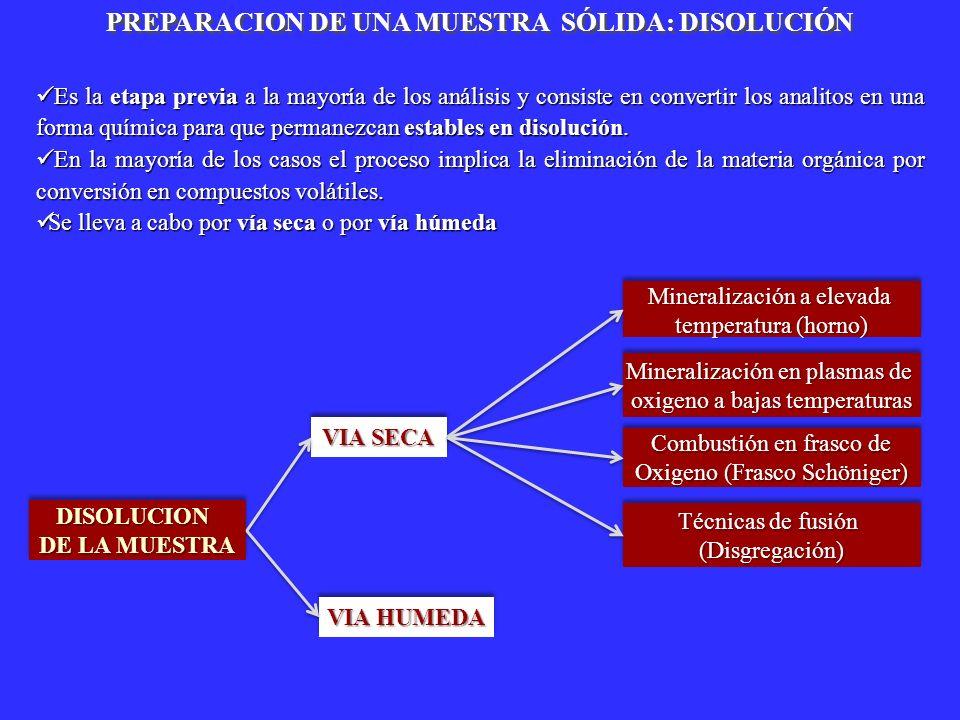 PREPARACION DE UNA MUESTRA SÓLIDA: DISOLUCIÓN DISOLUCION DE LA MUESTRA DISOLUCION VIA SECA Mineralización en plasmas de oxigeno a bajas temperaturas M
