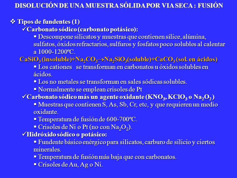 Tipos de fundentes (1) Tipos de fundentes (1) Carbonato sódico (carbonato potásico): Carbonato sódico (carbonato potásico): Descompone silicatos y mue