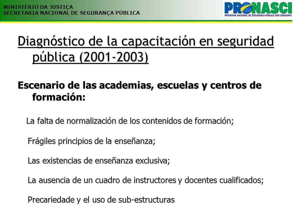 Diagnóstico de la capacitación en seguridad pública (2001-2003) Escenario de las academias, escuelas y centros de formación: La falta de normalización