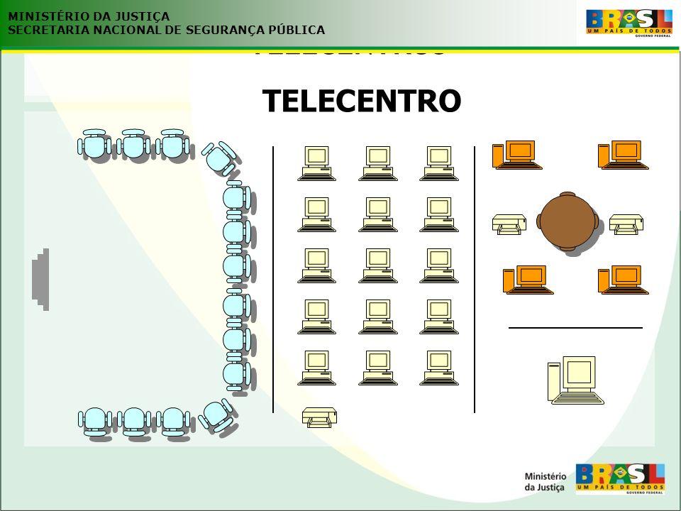 TELECENTROS MINISTÉRIO DA JUSTIÇA SECRETARIA NACIONAL DE SEGURANÇA PÚBLICA TELECENTRO