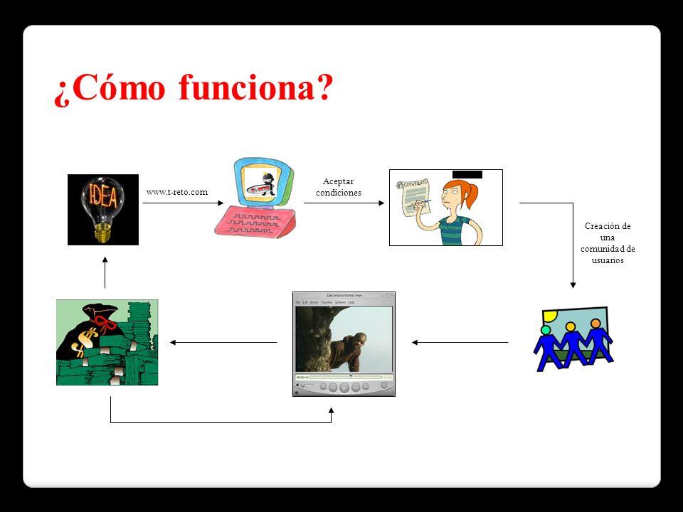 ¿Cómo funciona www.t-reto.com Aceptar condiciones Creación de una comunidad de usuarios