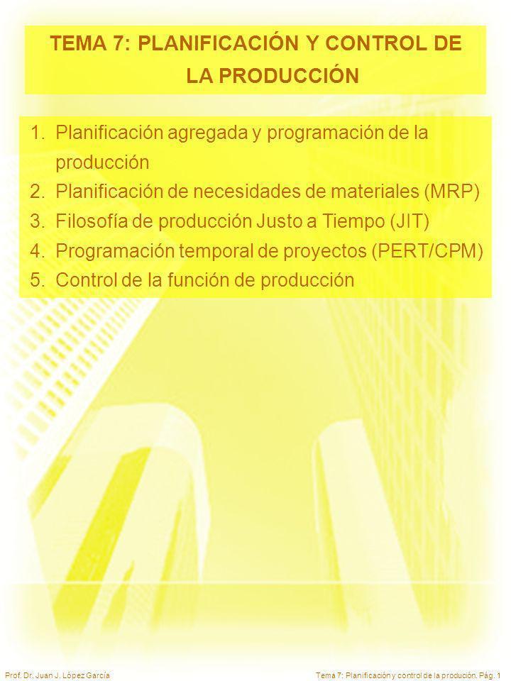 Tema 7: Planificación y control de la produción. Pág. 1Prof. Dr. Juan J. López García TEMA 7: PLANIFICACIÓN Y CONTROL DE LA PRODUCCIÓN 1.Planificación