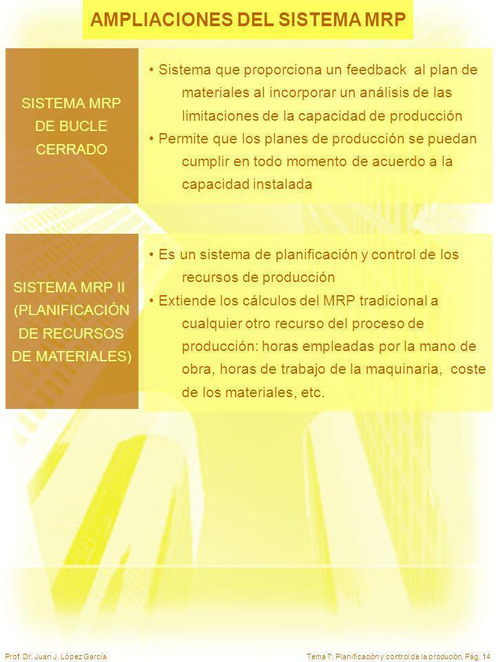 Tema 7: Planificación y control de la produción. Pág. 14Prof. Dr. Juan J. López García SISTEMA MRP DE BUCLE CERRADO Sistema que proporciona un feedbac