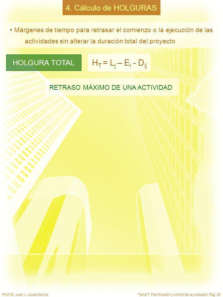 Tema 7: Planificación y control de la produción. Pág. 25Prof. Dr. Juan J. López García 4. Cálculo de HOLGURAS Márgenes de tiempo para retrasar el comi
