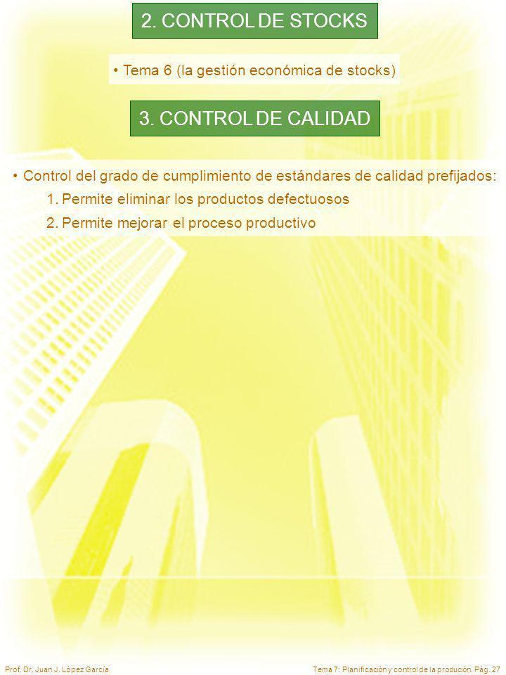 Tema 7: Planificación y control de la produción. Pág. 27Prof. Dr. Juan J. López García Control del grado de cumplimiento de estándares de calidad pref