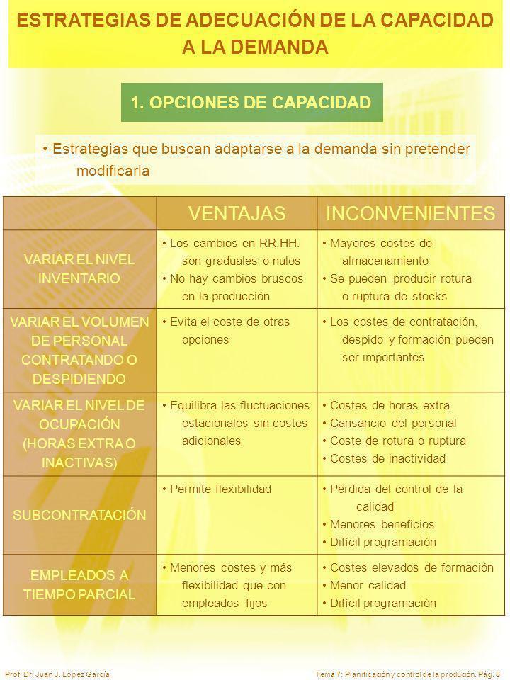 Tema 7: Planificación y control de la produción. Pág. 6Prof. Dr. Juan J. López García ESTRATEGIAS DE ADECUACIÓN DE LA CAPACIDAD A LA DEMANDA VENTAJASI