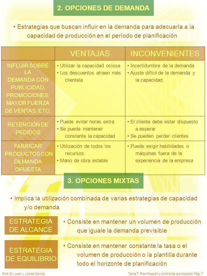 Tema 7: Planificación y control de la produción. Pág. 7Prof. Dr. Juan J. López García 2. OPCIONES DE DEMANDA VENTAJASINCONVENIENTES INFLUIR SOBRE LA D