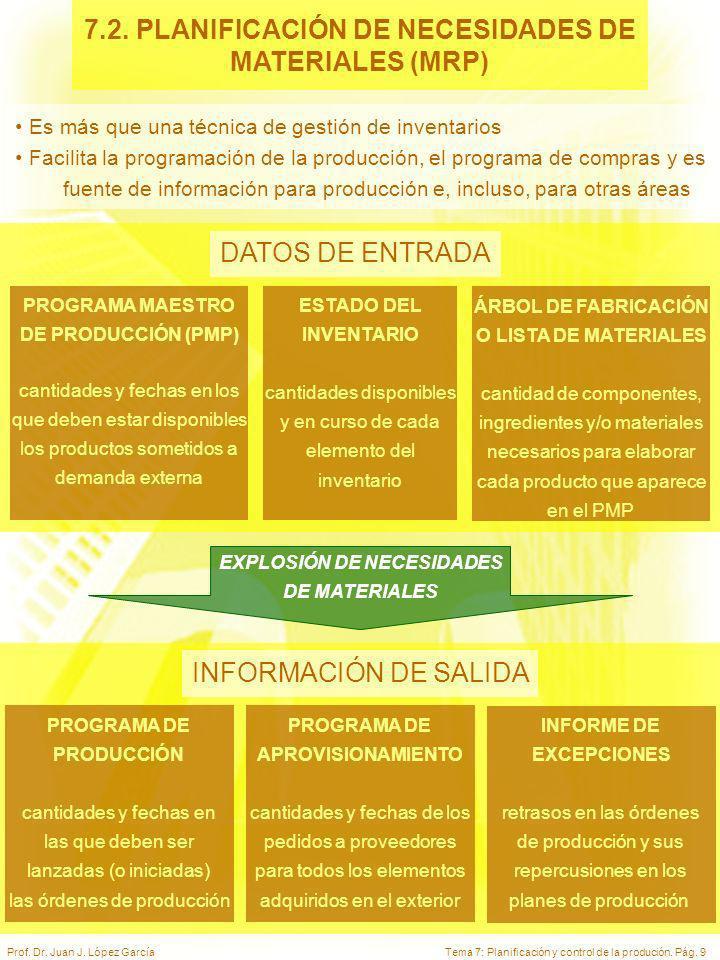 Tema 7: Planificación y control de la produción. Pág. 9Prof. Dr. Juan J. López García 7.2. PLANIFICACIÓN DE NECESIDADES DE MATERIALES (MRP) Es más que