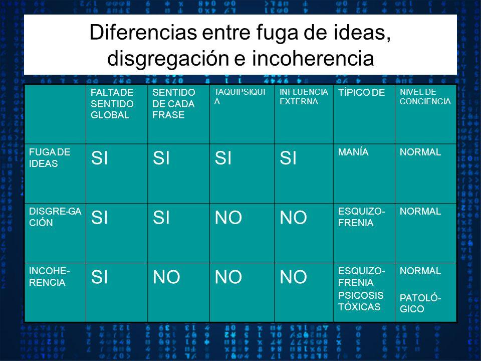 Diferencias entre fuga de ideas, disgregación e incoherencia FALTA DE SENTIDO GLOBAL SENTIDO DE CADA FRASE TAQUIPSIQUI A INFLUENCIA EXTERNA TÍPICO DE